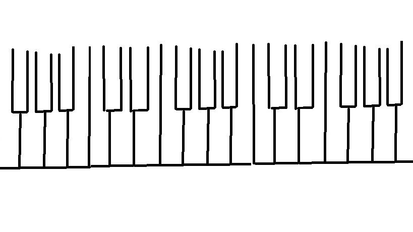鍵盤で音の名前を理解しよう
